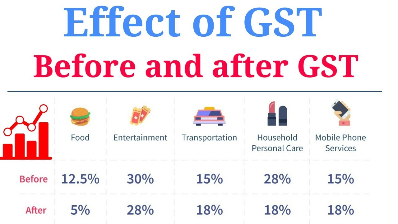 how to close gst account india