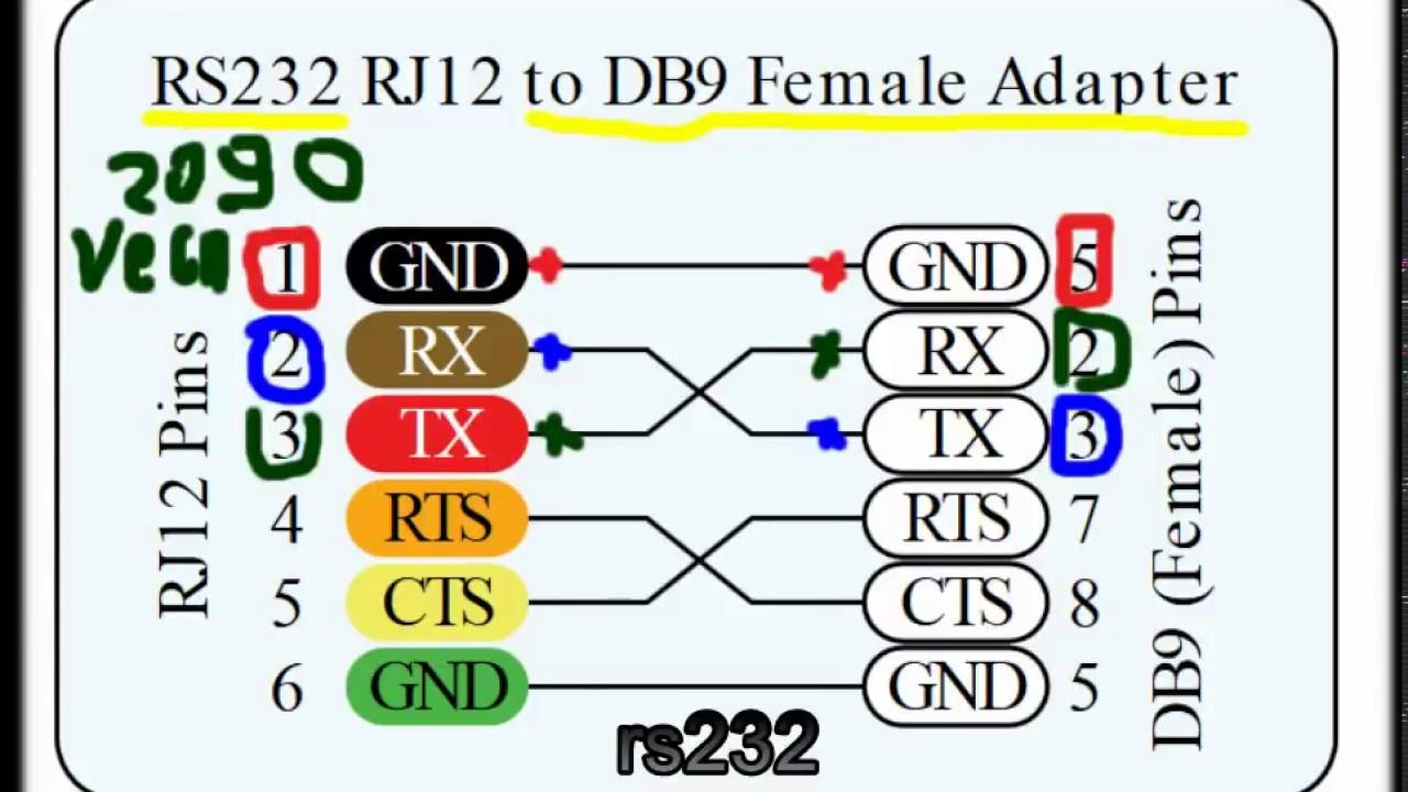 mise a jour geant rs8 mini hd plus 2.24