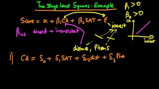 two stage least squares example