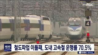 [뉴스데스크] 철도파업 여파