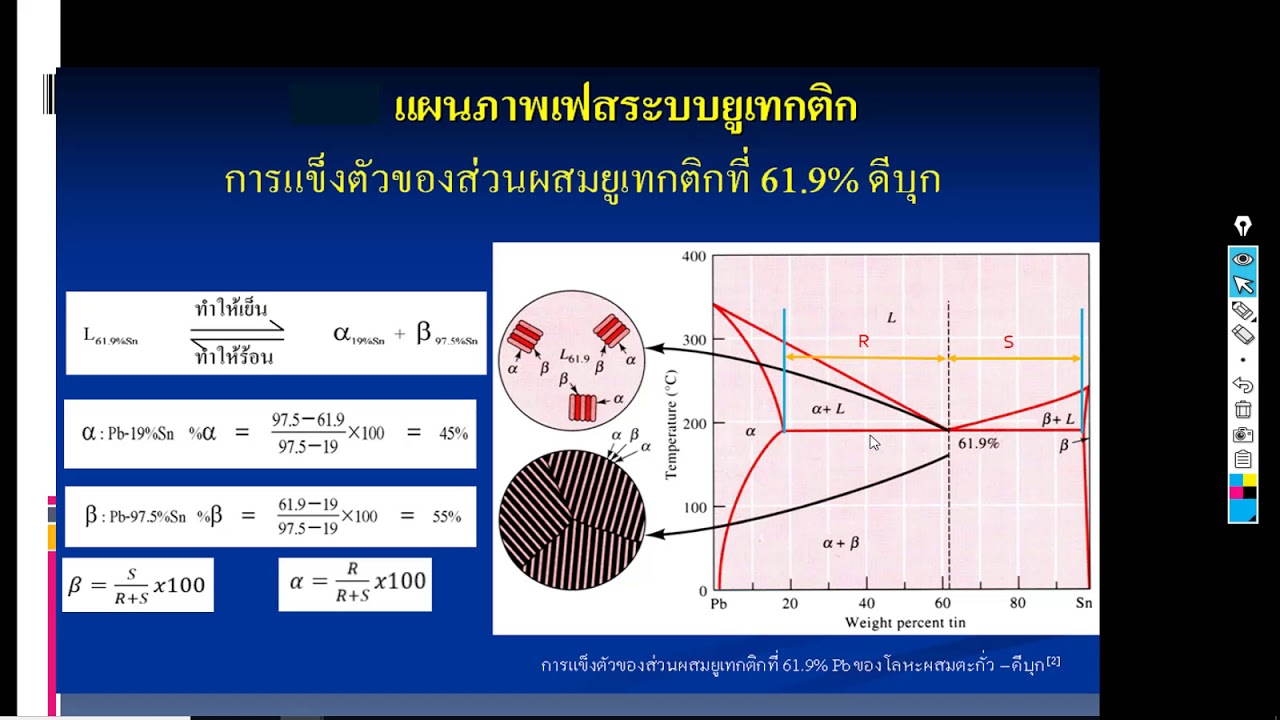 Diagram  H2o Phase Diagram Full Version Hd Quality Phase