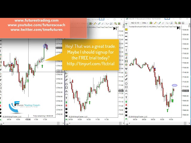 101518 -- Daily Market Review ES CL GC NQ - Live Futures Trading Call Room