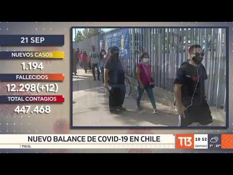 Coronavirus en Chile: cifras actualizadas 21 de septiembre