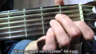 Гитарный бой уроки на гитаре Виктория Юдина