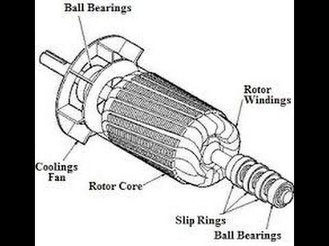 Ac Wound Rotor Motor Wiring Diagram Free Picture