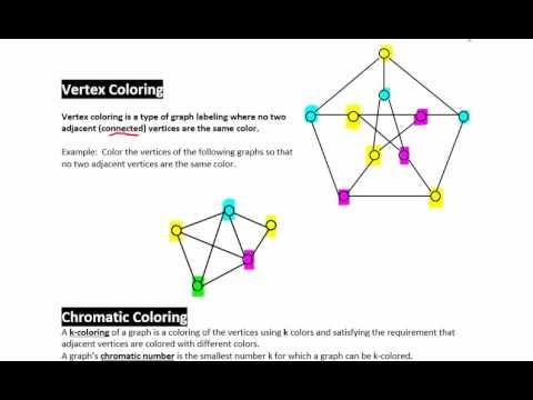Finite Math Graph Coloring Notes Part 1