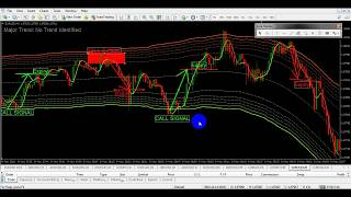 Binary options trading system for M1- Binary option Forex