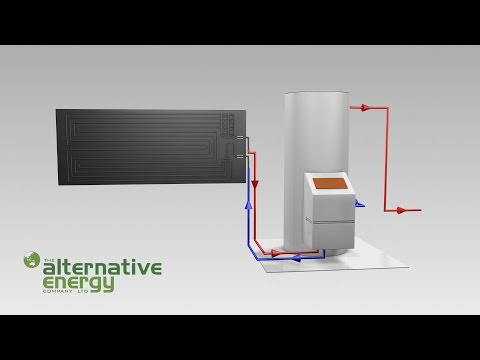 most-efficient-solar-hot-water-system