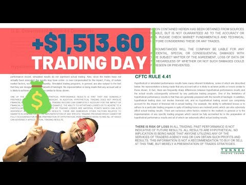 $1513 PROFITS Trading E-Mini Russell 2000 Futures