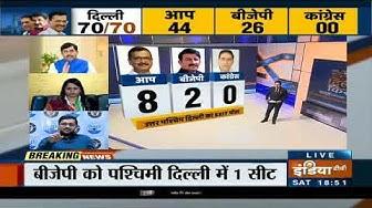 Delhi Exit Poll Result: आंकड़ों के मुताबिक उत्तर पश्चिम दिल्ली में AAP 8, BJP 2 सीटों पर