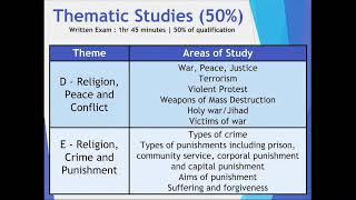 KS4 Religion, Philosophy & Ethics