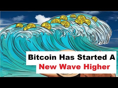 Bitcoin's New Wave Higher?