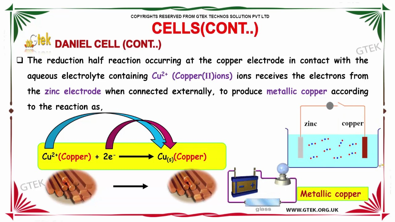 daniell cell construction and working