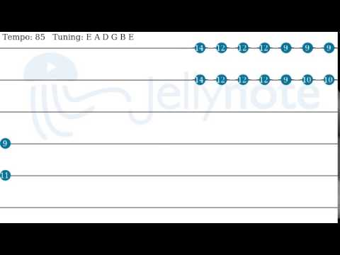 Don\'t Let Me Down - The Beatles [Guitar tabs] - YouTube
