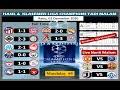 Hasil & Klasemen Liga Champions Tadi Malam 2020, Liverpool VS Ajax, Atletico Madrid VS Munchen