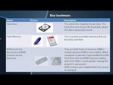 AQA GCSE Computer Science: Hardware - Topic 8