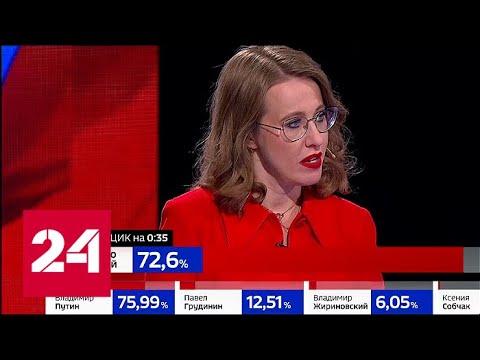 Собчак: вся кампания