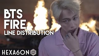 BTS - Fire Line Distribution (Color Coded)