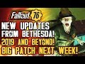 Fallout 76 - Bethesda Gives a New Update About The Future! New Patch NEXT WEEK!