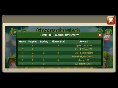 Green Spring Lab Codes 5-1-19 Castle Clash