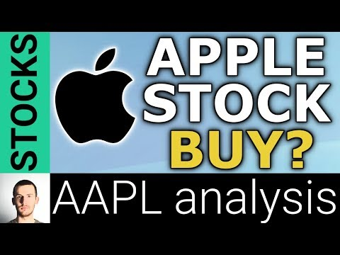 Is Apple Stock a Buy | AAPL Stock Analysis