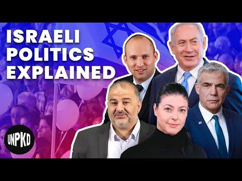 Understanding Israeli Politics: Right, Left, Elections, Netanyahu & Everything in Between   Unpacked