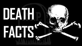 Death Facts: Death Penalty Facts - Death Row - Facts About Death Penalty - Death Valley - Videos Hub