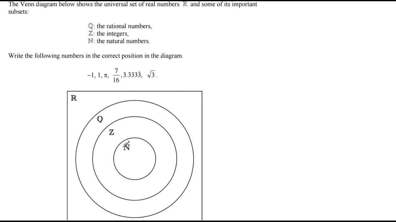 Math number sets diagram free download wiring diagram number sets question youtube number sets question ib math practice math number scale set theory worksheets for math source venn diagram pooptronica Images