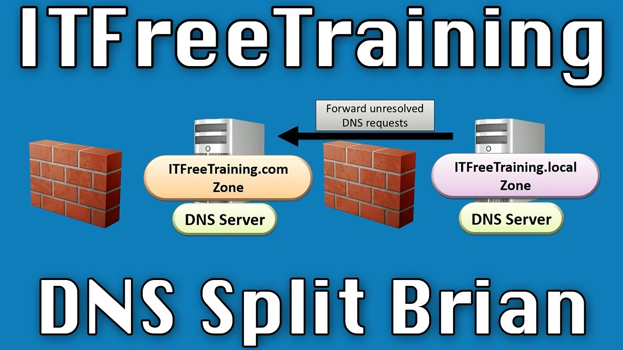 how to add stimpys dns