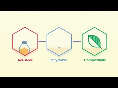 What Is Compostable Packaging?
