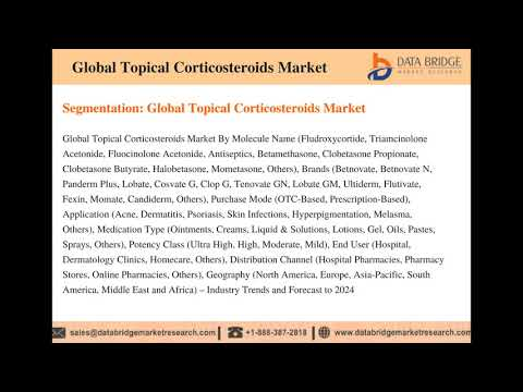 Global Topical Corticosteroids Market – Industry Trends and Forecast to 2024