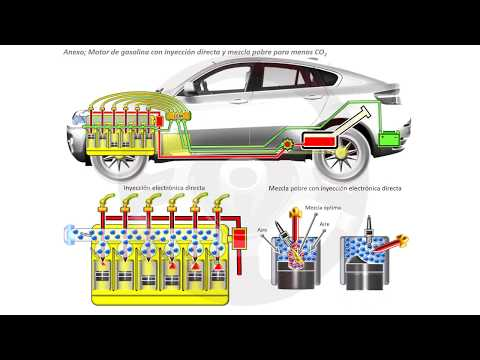 Contaminación de los motores de gasolina, diésel y más (14/18)