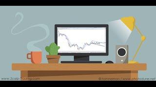 Video Thumbnail: Börsenerfolg – Theorie & Praxis – Erfahrung – Kapitel 4 (20:00)