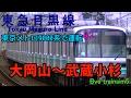【BVE5.6】【FHD 60Fps】夜の東急目黒線を、東京メトロ9000系で運転 大岡山~武蔵小杉