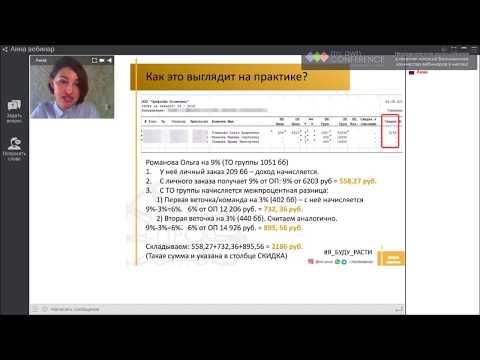 Как начисляется доход в ORIFLAME до уровня Директора? Анна Васильева