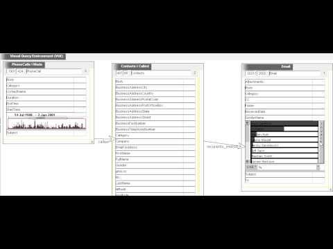A Navigation Semantics for Visual Queries