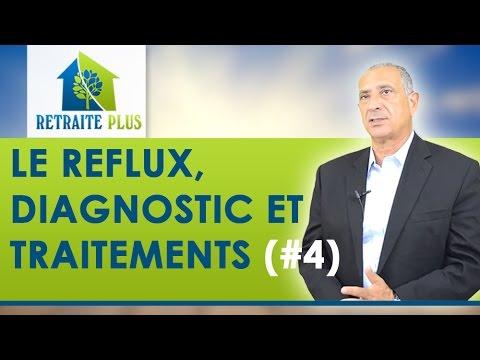 Gastroesophageal Reflux Disease (GERD) Treatment Devices