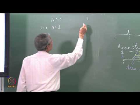 Mod-01 Lec-04 Electron-Nuclear Hyperfine Interaction – II
