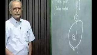 Module 10 Lecture 1 Kinematics Of Machines