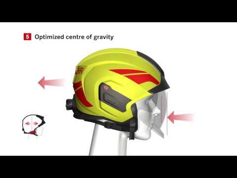 Rosenbauer HEROS-titan – Setting step 5: center of gravity