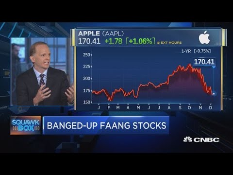 Apple is in negative territory for 2018