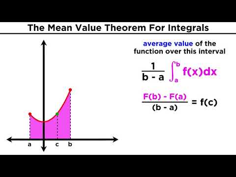 The Mean Value Theorem For Integrals: Average Value Of A Function
