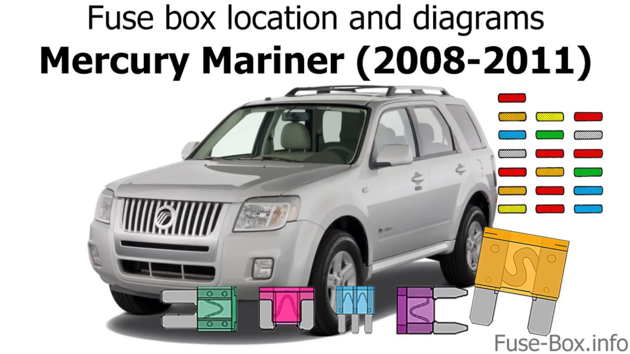 medium resolution of fuse box location and diagrams mercury mariner 2008 2011 youtube 2008 mercury mariner fuse box diagram mercury mariner fuse box location