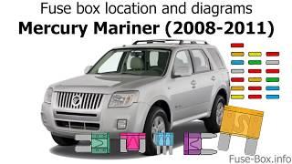 Fuse box location and diagrams: Mercury Mariner (2008-2011) - YouTubeYouTube