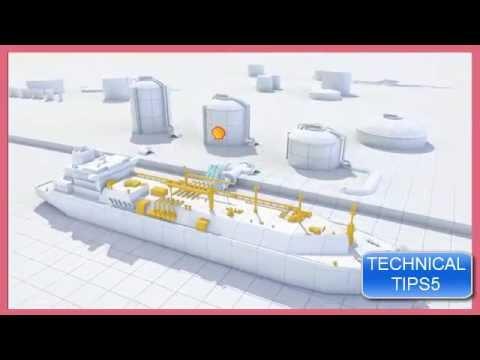 LNG STOCK | lng asx | lnglf stock