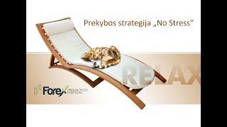 ilgalaikė forex strategija)