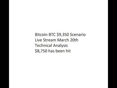 Bitcoin BTC $9,350 Scenario - Live Stream March 20th Technical Analysis $8,750 has been hit