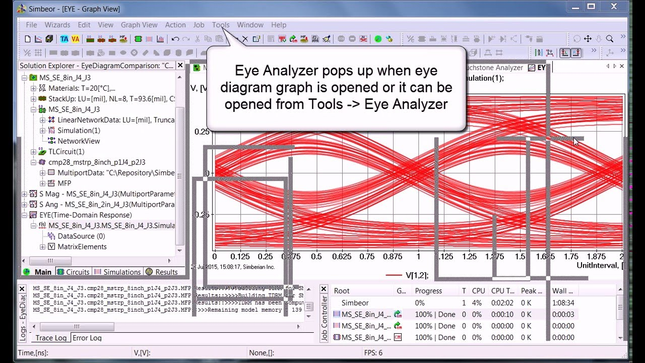 Eye Diagram Analysis In Simbeor Thz