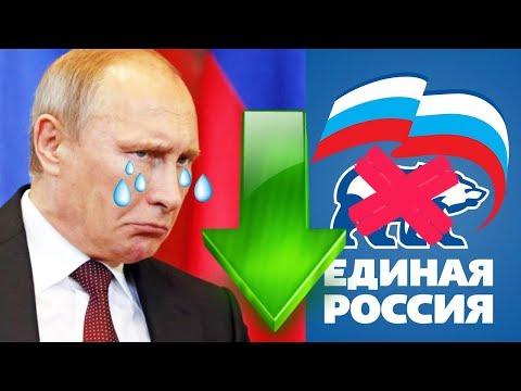 Рейтинг президента РФ в Крыму упал? Путин уже не в тренде! - Гражданская оборона
