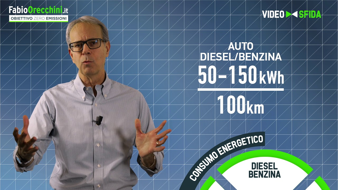 Diesel Benzina VS auto elettrica confronto consumi e costi